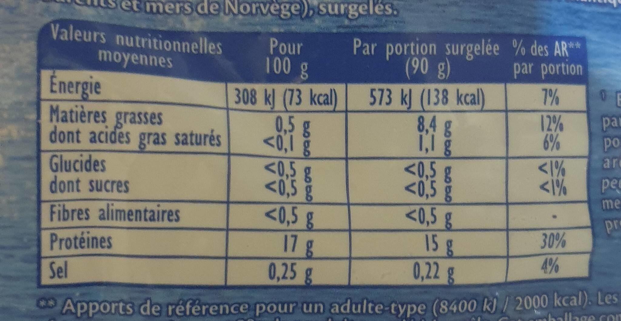 Filet et Dos de Cabillaud - Informations nutritionnelles - fr