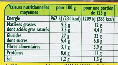 Speed Pocket à la Parisienne (édition limitée) - Informations nutritionnelles