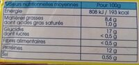 Bâtonnets Croustibat MSC - Valori nutrizionali - fr