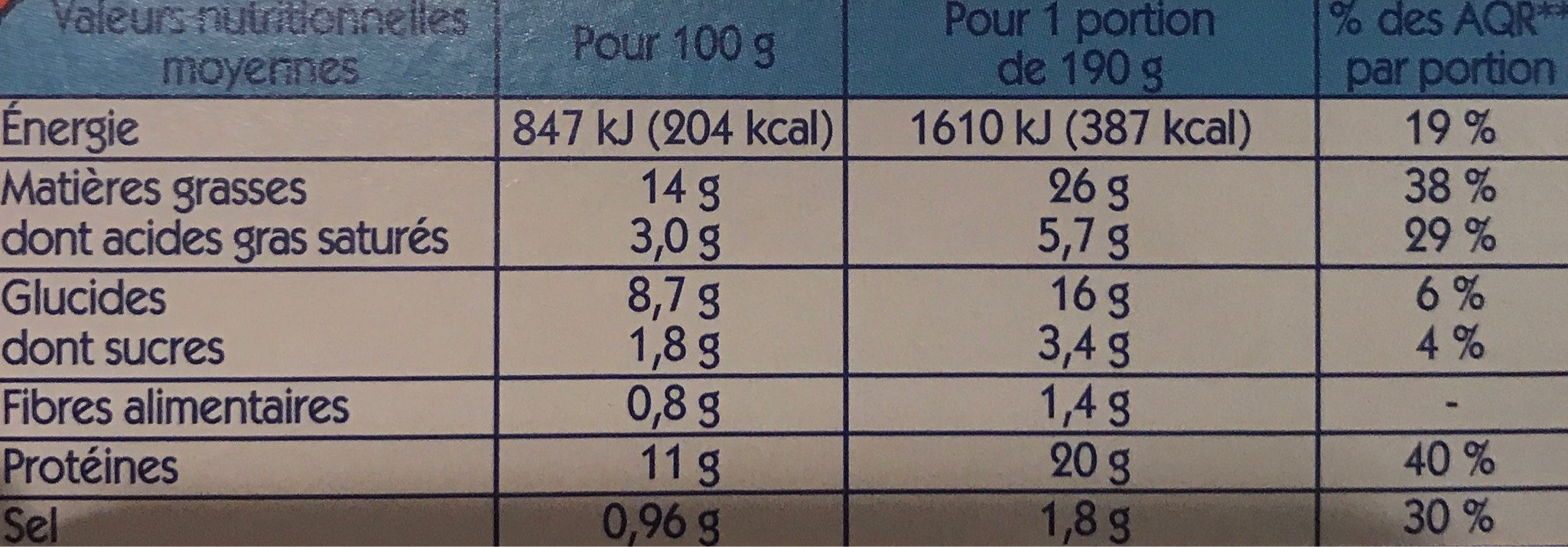 Gratinée à la Parisienne - Nutrition facts