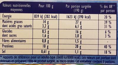 Gratinée à la Parisienne - Informations nutritionnelles