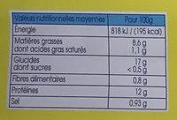 Croustibat - Informations nutritionnelles