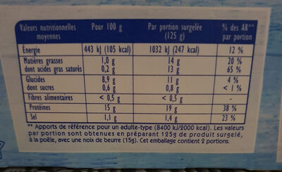 Filets de colin d'Alaska citron herbes fines - Nutrition facts