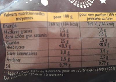 Pommes noisette - Voedingswaarden