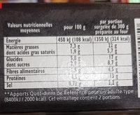 Moussaka de Boeuf - Informations nutritionnelles - fr