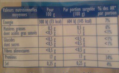 Filets de Cabillaud MSC - Informations nutritionnelles