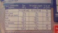 Filets de Saumon Rose du Pacifique MSC - Informations nutritionnelles - fr