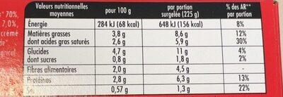 Epinards haches bio - Informations nutritionnelles - fr