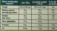 GREEN CUISINE - Informations nutritionnelles - fr