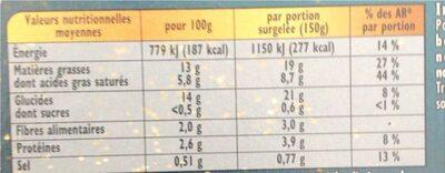 Ecrasé de pommes de terre eclats de noisette - Informations nutritionnelles - fr