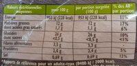 Pommes de terre CHURROS - Informations nutritionnelles - fr