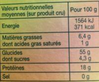 Céreales gourmandes - Informations nutritionnelles