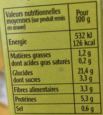 Méli mélo - Valori nutrizionali - fr