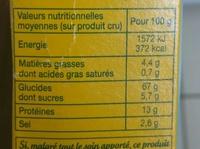 Taboule parfumé menthe citron - Informations nutritionnelles
