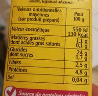 Quinoa délice - Voedigswaarden