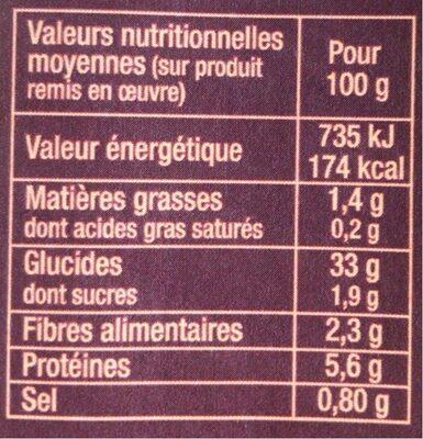 Couscous parfume aux epices du monde - Informations nutritionnelles - fr