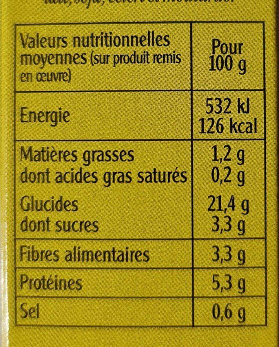 Meli mélo gourmand - Informations nutritionnelles - fr