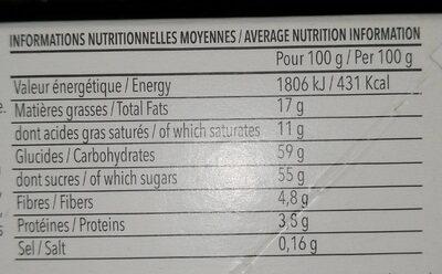 Les chocolats à la cerise et au kirsch - Valori nutrizionali - fr