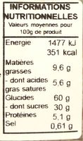 Brioche des rois - Nutrition facts