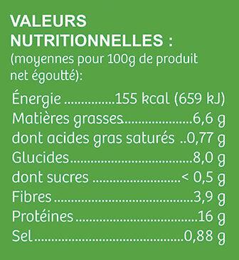 Escalope Végétale Bio - Nutrition facts - fr