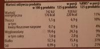 Paluszki rybne panierowane - Nutrition facts - pl