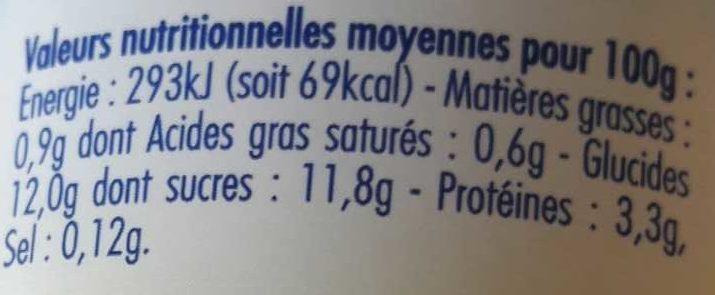 Yaourt Nature Sucré - Informations nutritionnelles - fr