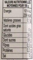 Marmelade Citrons - Informazioni nutrizionali - fr