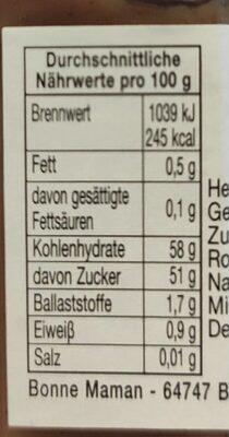 Maronen-Crème - Valori nutrizionali - de