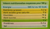 P'tit Dros Pomme Nature - Informations nutritionnelles