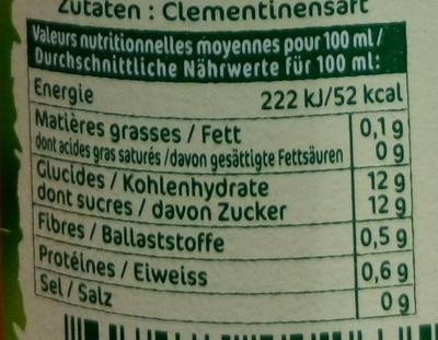 Clémentines pressées - Nutrition facts
