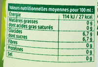 Citronnade - Nutrition facts