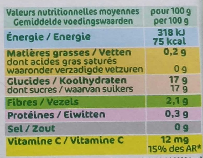 Pomme Poire - Informations nutritionnelles