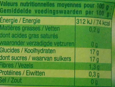 Compote - Pomme Fraise - Nutrition facts