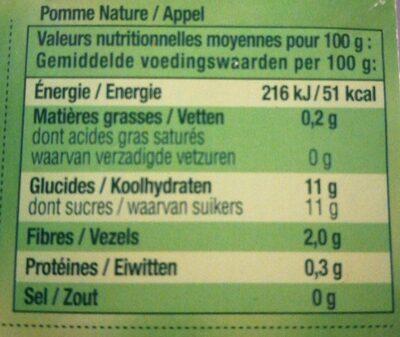 Pomme Mangue Sans Sucres Ajoutés - Nutrition facts - fr