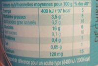 Gourmand & Végétal Brassé Vanille - Nutrition facts