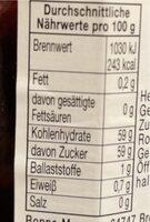 Himbeer-Gelee - حقائق غذائية - en