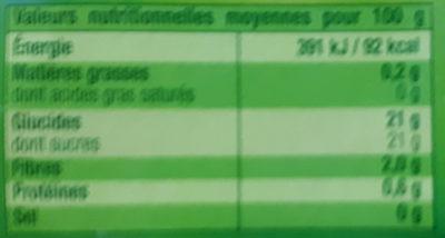 Délice de rhubarbe - Voedingswaarden
