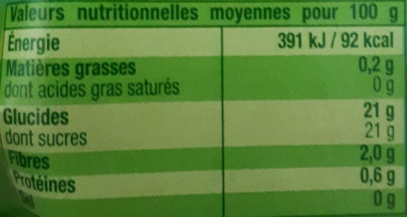 Délice de rhubarbe - Informations nutritionnelles - fr