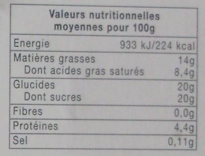 Crème Brûlée aux Œufs Frais - Informations nutritionnelles