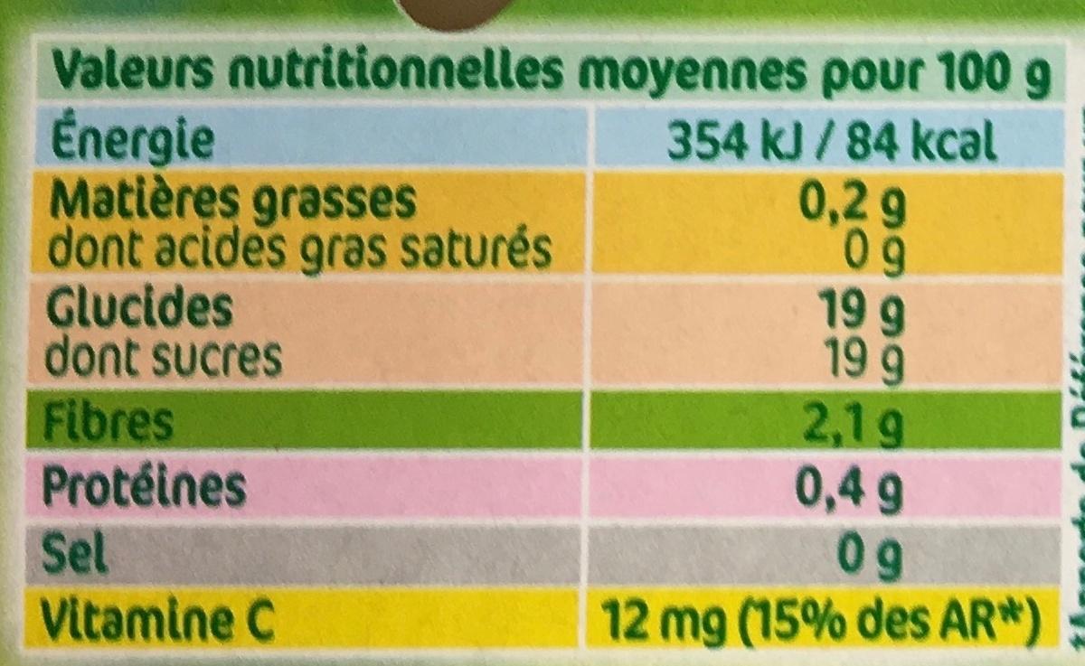 Ananas morceaux croquants - Informations nutritionnelles - fr