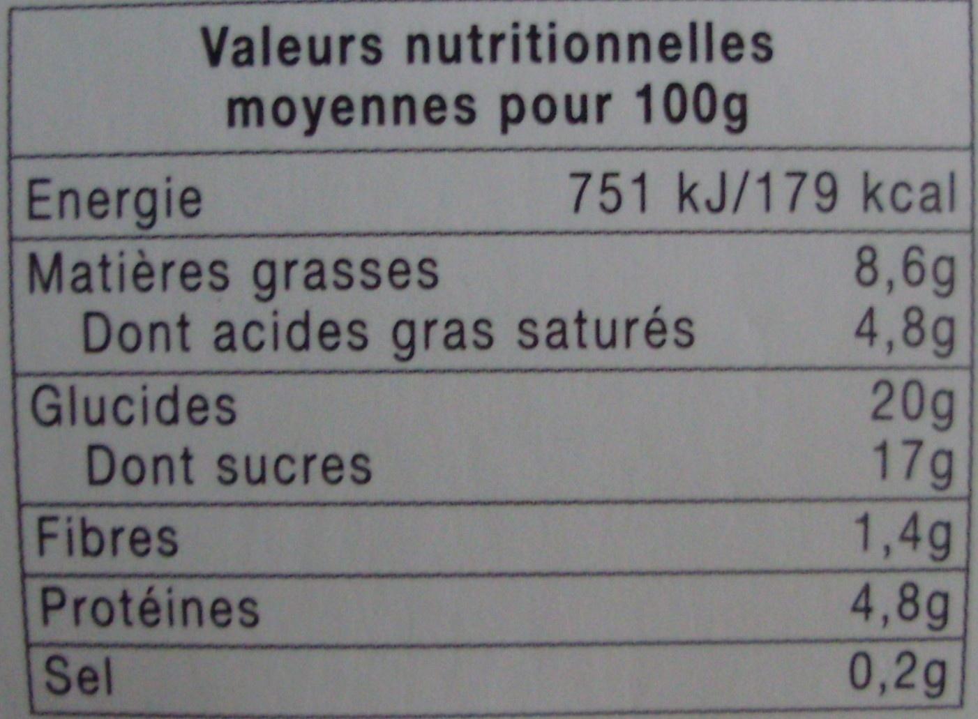 Crème au chocolat - Informations nutritionnelles - fr