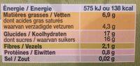 Liégeois pomme framboise sur coulis de cassis - Informations nutritionnelles - fr