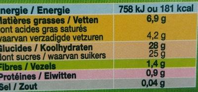 Liégeois Pomme Châtaigne - Nutrition facts
