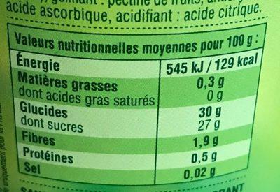 Compote pomme châtaigne - Información nutricional
