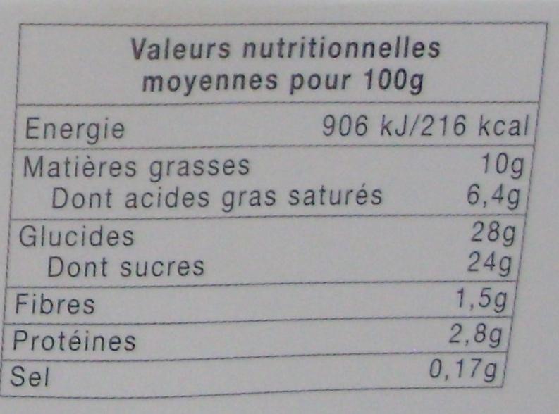 Mousse aux Œufs Frais Marrons - Informations nutritionnelles - fr