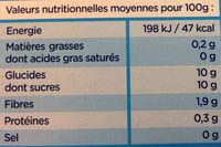 Pomme Nature - Nutrition facts