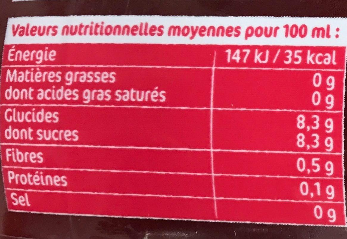 Thé infusé - Framboise & Touche de Citron - Nutrition facts
