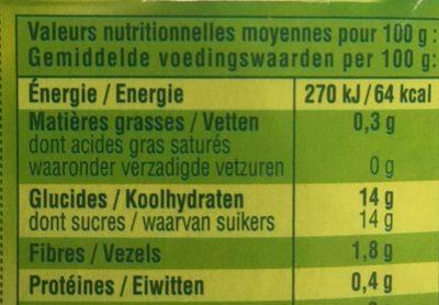 Pomme cerise - Nutrition facts