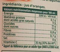 Oranges pressées 100% pur jus - Voedingswaarden - fr