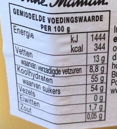Lemon Curd - Informations nutritionnelles - fr